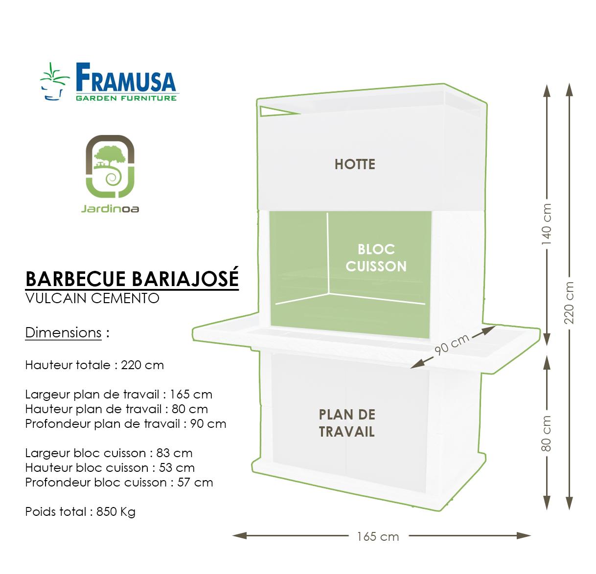 Cotes et nomenclature Barbecue Bariajosé